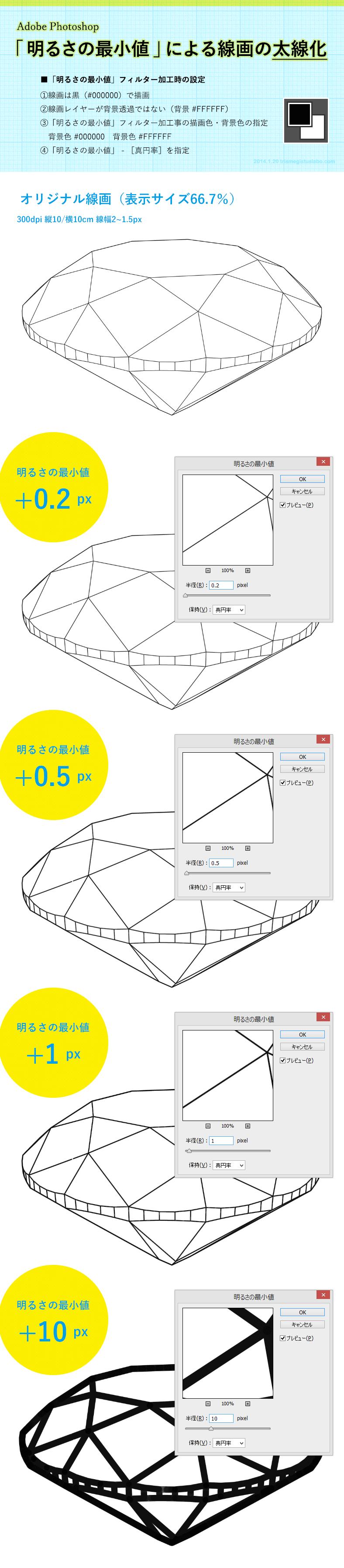 細線化処理例(灯篭)